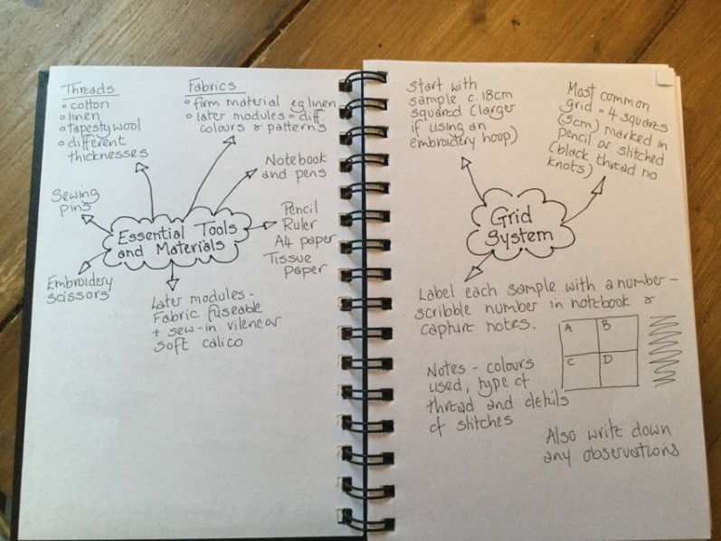 Introduction to Exploring texture and pattern note book