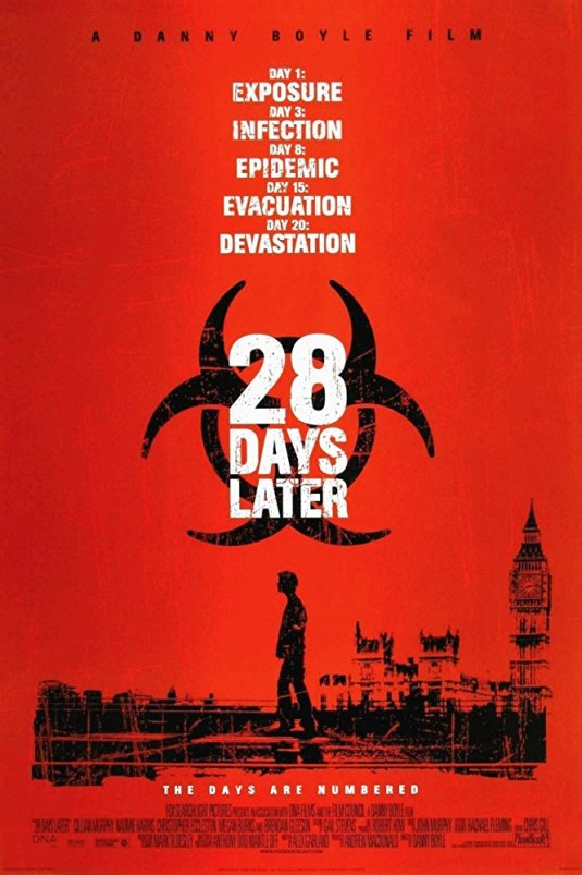 28 Days Later Original Film Poster
