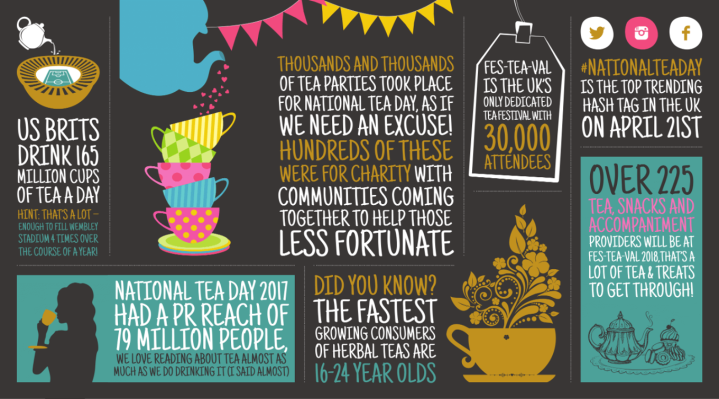 National_tea_day_infographic.png